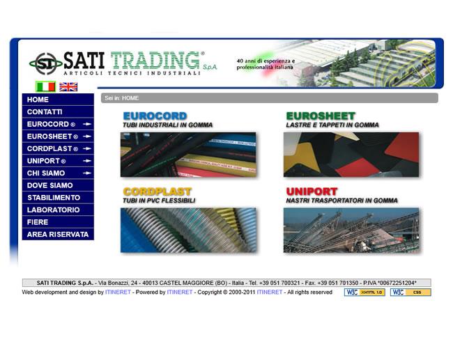 SATI Trading